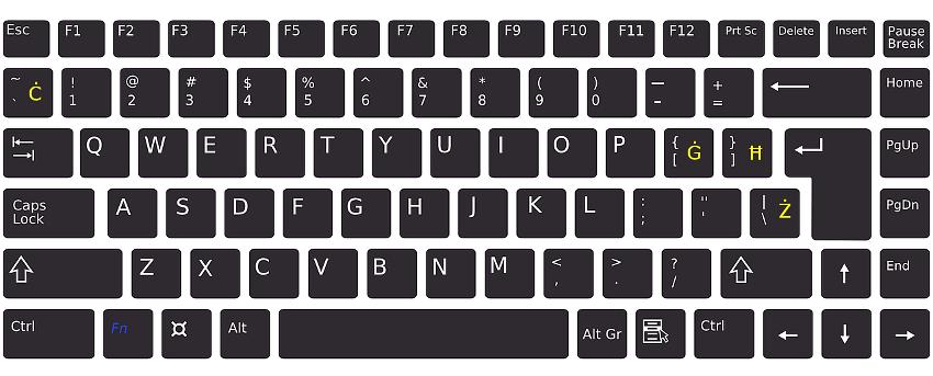 Ułożenie klawiszy na klawiaturze maltańska 47